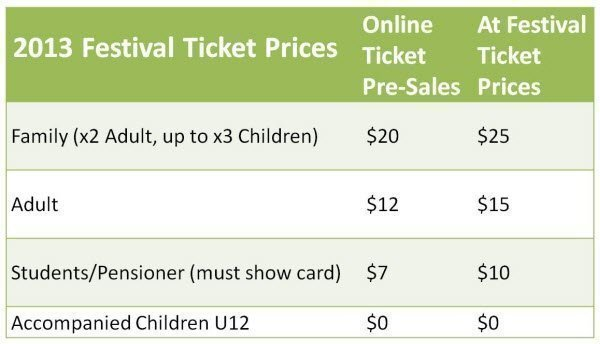 40 30 Festival Ticket prices