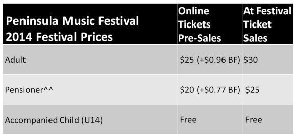 Peninsula Music Festival Pricing