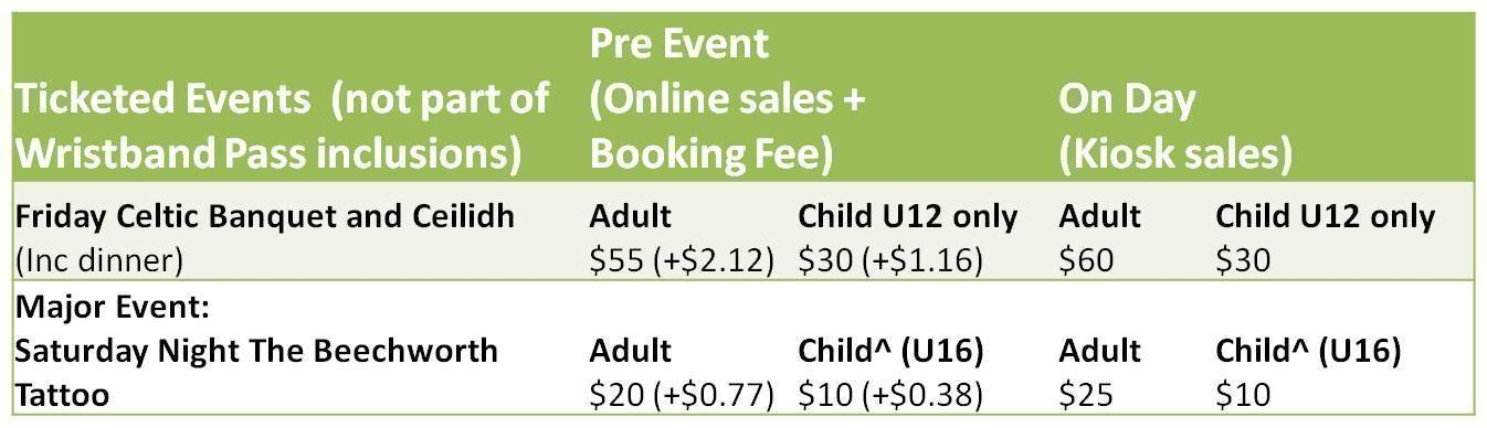 Beechworth Ticketed Event Prices