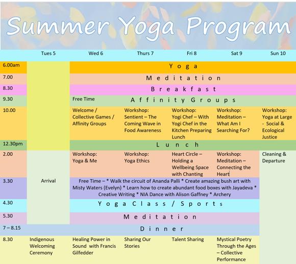 Program V4