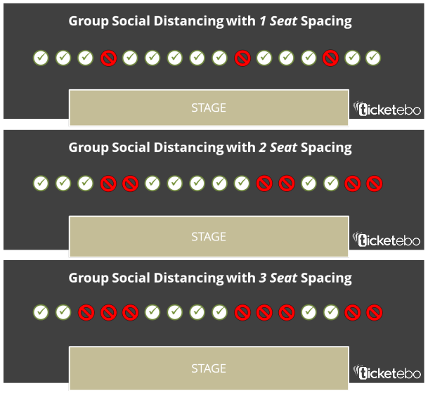 Social_distancing_Groups_609.png